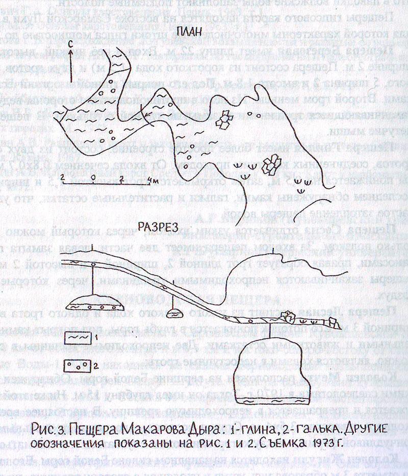 Пещера Макарова дыра
