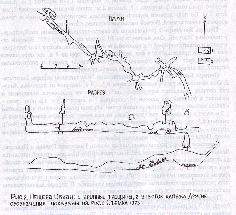 Пещера Обкан