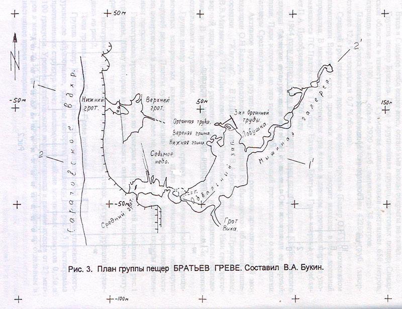 Система пещер Братьев Греве — общая информация, план